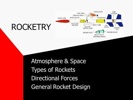 ROCKETRY Atmosphere & Space Types of Rockets Directional Forces General Rocket Design.