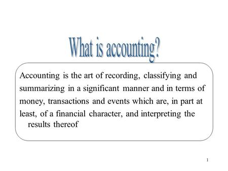 What is accounting? Accounting is the art of recording, classifying and summarizing in a significant manner and in terms of money, transactions and events.