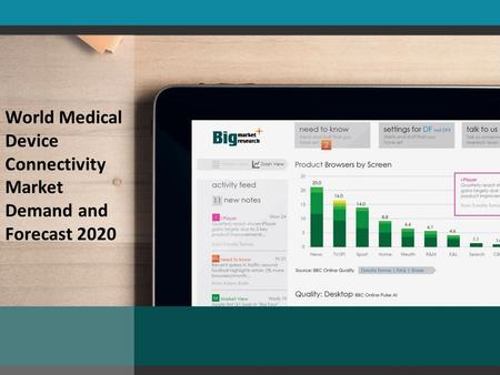 World Medical Device Connectivity Market Demand and Forecast 2020.