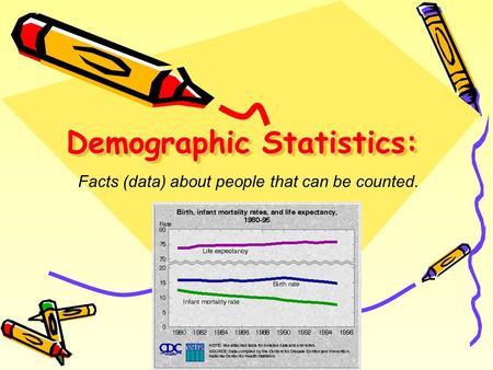 Demographic Statistics: Facts (data) about people that can be counted.