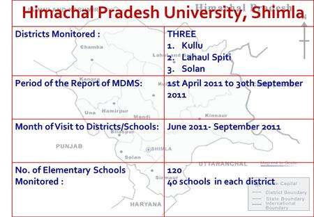 1 Himachal Pradesh University, Shimla Districts Monitored :THREE 1.Kullu 2.Lahaul Spiti 3.Solan Period of the Report of MDMS:1st April 2011 to 30th September.