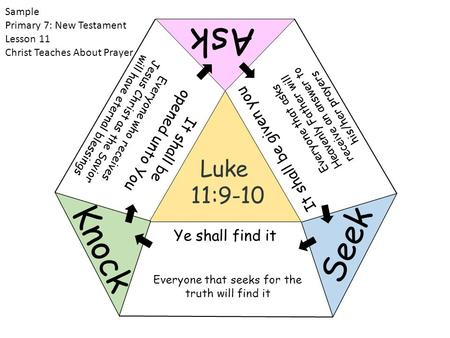 Ask Knock Seek Luke 11:9-10 It shall be opened unto You