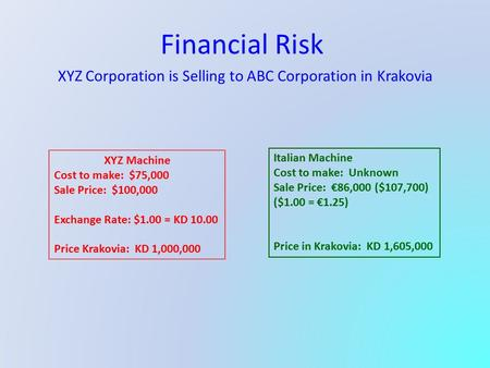 Financial Risk XYZ Corporation is Selling to ABC Corporation in Krakovia XYZ Machine Cost to make: $75,000 Sale Price: $100,000 Exchange Rate: $1.00 =