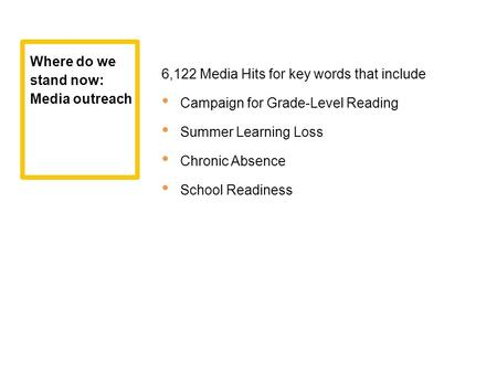 6,122 Media Hits for key words that include Campaign for Grade-Level Reading Summer Learning Loss Chronic Absence School Readiness Where do we stand now: