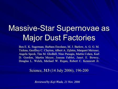 Massive-Star Supernovae as Major Dust Factories Ben E. K. Sugerman, Barbara Ercolano, M. J. Barlow, A. G. G. M. Tielens, Geoffrey C. Clayton, Albert A.