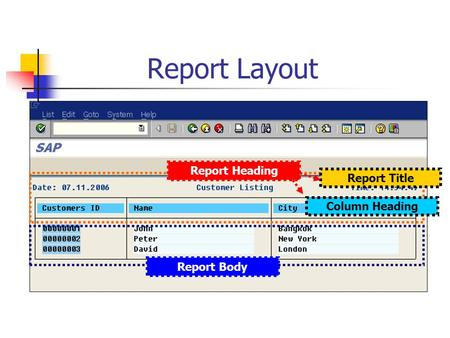 Report Layout Report Heading Report Body Column Heading Report Title.