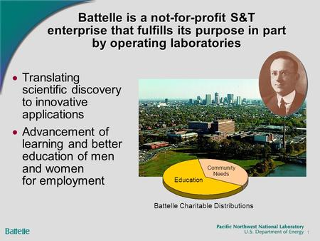 1 Battelle is a not-for-profit S&T enterprise that fulfills its purpose in part by operating laboratories  Translating scientific discovery to innovative.