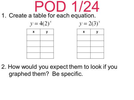 POD 1/24 1.Create a table for each equation. 2. How would you expect them to look if you graphed them? Be specific. xy xy.