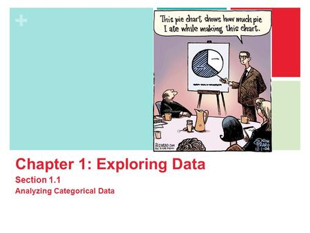+ Chapter 1: Exploring Data Section 1.1 Analyzing Categorical Data.