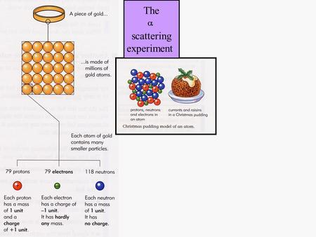 The scattering experiment.  The scattering experiment.