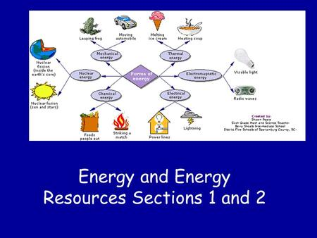 Energy and Energy Resources Sections 1 and 2. What is Energy? The ability to do work Involves motion or position Work occurs when a force causes an object.