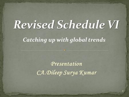 Presentation CA.Dileep Surya Kumar 1 Catching up with global trends.