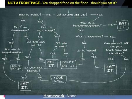 NOT A FRONTPAGE - You dropped food on the floor…should you eat it? Homework: None.