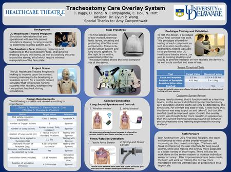 Tracheostomy Care Overlay System J. Biggs, D. Bond, N. Campagnola, E. Doll, N. Hott Advisor: Dr. Liyun P. Wang Special Thanks to: Amy Cowperthwait UD Healthcare.