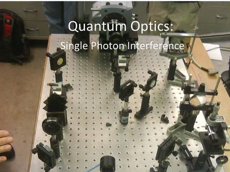 Quantum Optics: Single Photon Interference. Recap on quantum optics The principle of Wave-particle duality says that light behaves like a particle and.