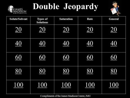 Double Jeopardy Solute/SolventTypes of Solutions SaturationRateGeneral 20 40 60 80 100 Compliments of the James Madison Center, JMU.