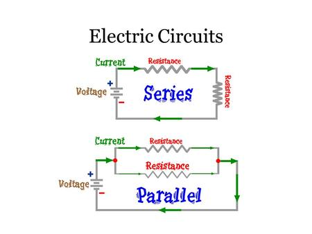 Electric Circuits. I.Circuits A.Definition 1.Any path along which electrons can flow 2.There MUST be a continuous path (loop) for electrons to flow a.open.