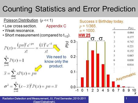 Radiation Detection and Measurement, JU, First Semester, 2010-2011 (Saed Dababneh). 1 Counting Statistics and Error Prediction Poisson Distribution ( p.