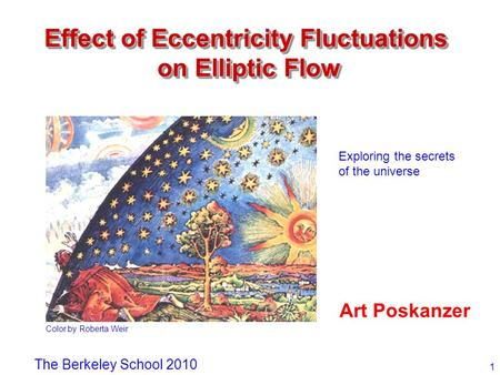 1 Effect of Eccentricity Fluctuations on Elliptic Flow Art Poskanzer Color by Roberta Weir Exploring the secrets of the universe The Berkeley School 2010.