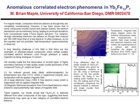 Anomalous correlated electron phenomena in Yb 2 Fe 12 P 7 M. Brian Maple, University of California-San Diego, DMR 0802478 Temperature – magnetic field.