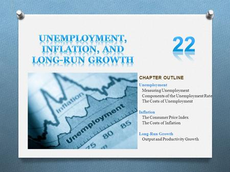 CHAPTER OUTLINE Unemployment Measuring Unemployment Components of the Unemployment Rate The Costs of Unemployment Inflation The Consumer Price Index The.