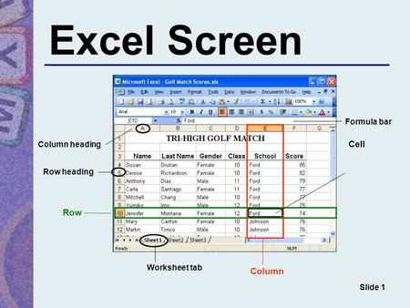 Excel Screen Slide 1 Column Row Cell Formula bar Column heading Row heading Worksheet tab.