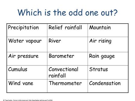 Which is the odd one out? PrecipitationRelief rainfallMountain Water vapourRiverAir rising Air pressureBarometerRain gauge CumulusConvectional rainfall.