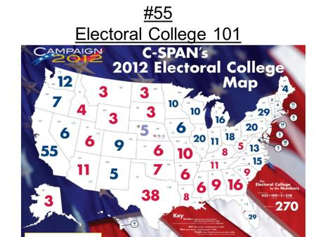 #55 Electoral College 101. What exactly is the Electoral College? The Electoral College is a mechanism of presidential elections that was created by the.