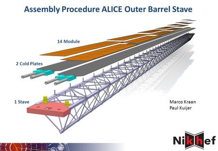 Assembly Procedure ALICE Outer Barrel Stave 14 Module 2 Cold Plates 1 StaveMarco Kraan Paul Kuijer.