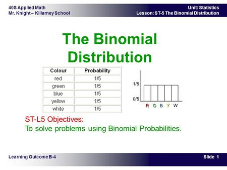 40S Applied Math Mr. Knight – Killarney School Slide 1 Unit: Statistics Lesson: ST-5 The Binomial Distribution The Binomial Distribution Learning Outcome.