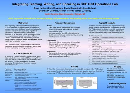 Integrating Teaming, Writing, and Speaking in CHE Unit Operations Lab Integrating Teaming, Writing, and Speaking in CHE Unit Operations Lab Dave Kmiec,