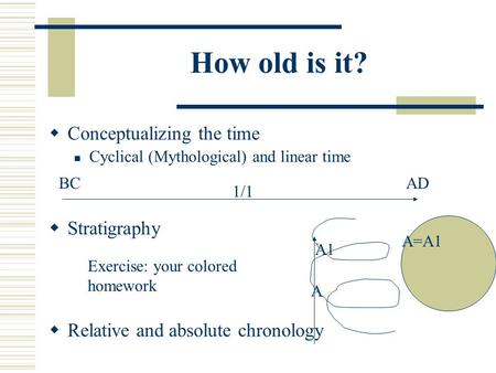 How old is it?  Conceptualizing the time Cyclical (Mythological) and linear time  Stratigraphy  Relative and absolute chronology BCAD 1/1 Exercise: