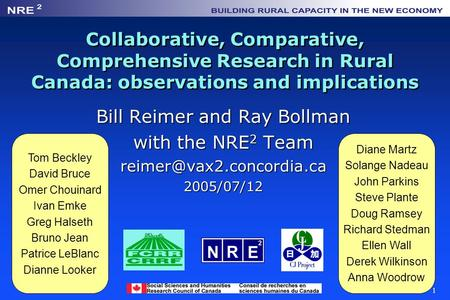 1 Collaborative, Comparative, Comprehensive Research in Rural Canada: observations and implications Bill Reimer and Ray Bollman with the NRE 2 Team