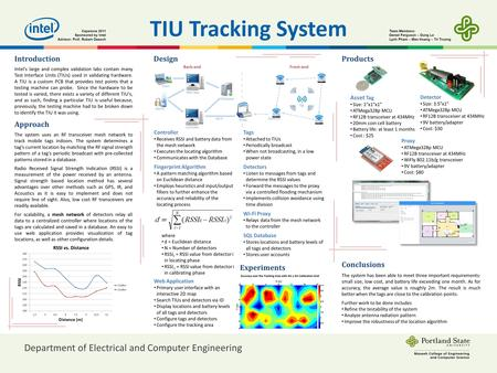 TIU Tracking System Introduction Intel's large and complex validation labs contain many Test Interface Units (TIUs) used in validating hardware. A TIU.