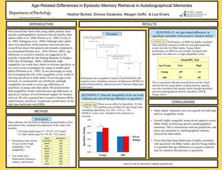 Age-Related Differences in Episodic Memory Retrieval in Autobiographical Memories Heather Burkett, Simona Gizdarska, Meagan Griffin, & Lisa Emery Reprints.