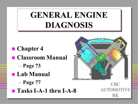 GENERAL ENGINE DIAGNOSIS n Chapter 4 n Classroom Manual –Page 73 n Lab Manual –Page 77 n Tasks I-A-1 thru I-A-8 CBC AUTOMOTIVE RK.
