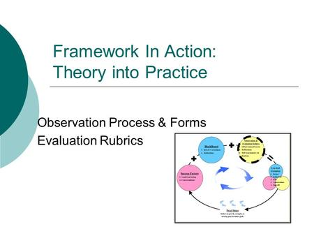 Framework In Action: Theory into Practice Observation Process & Forms Evaluation Rubrics.