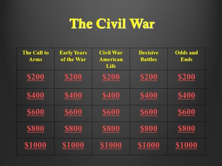 The Civil War The Call to Arms Early Years of the War Civil War American Life Decisive Battles Odds and Ends $200 $400 $600 $800 $1000.