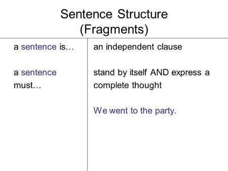 Sentence Structure (Fragments) a sentence is… a sentence must… an independent clause stand by itself AND express a complete thought We went to the party.