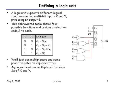 July 2, 2002Latches1 Defining a logic unit A logic unit supports different logical functions on two multi-bit inputs X and Y, producing an output G. This.
