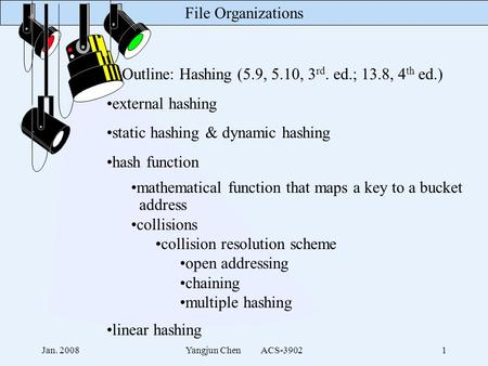 File Organizations Jan. 2008Yangjun Chen ACS-39021 Outline: Hashing (5.9, 5.10, 3 rd. ed.; 13.8, 4 th ed.) external hashing static hashing & dynamic hashing.