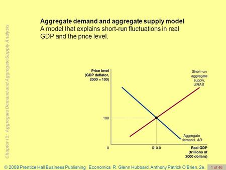 Chapter 12: Aggregate Demand and Aggregate Supply Analysis © 2008 Prentice Hall Business Publishing Economics R. Glenn Hubbard, Anthony Patrick O'Brien,