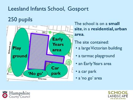 The school is on a small site, in a residential, urban area. The site contained: Play ground Early Years area Car park 'No go' a large Victorian building.
