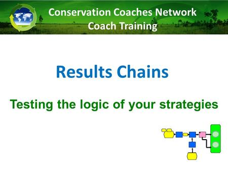 Results Chains Conservation Coaches Network Coach Training Testing the logic of your strategies.