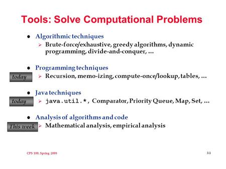 CPS 100, Spring Tools: Solve Computational Problems l