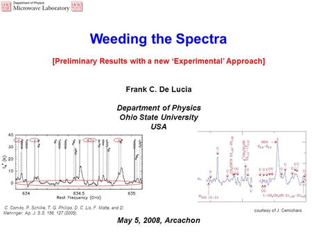 Weeding the Spectra [Preliminary Results with a new 'Experimental' Approach] Frank C. De Lucia Department of Physics Ohio State University USA May 5, 2008,