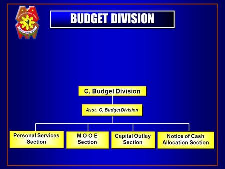 BUDGET DIVISION Personal Services Section Section Notice of Cash Allocation Section M O O E Section Capital Outlay Section Section C, Budget Division Asst.