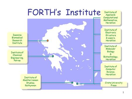 1 FORTH's Institutes Crete University Press Institute of ElectronicStructure & Lasers, Heraklion Institute of Computer Science, Heraklion Institute of.