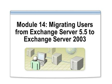 Module 14: Migrating Users from Exchange Server 5.5 to Exchange Server 2003.