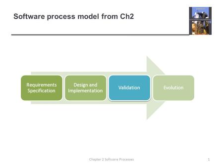 Software process model from Ch2 Chapter 2 Software Processes1 Requirements Specification Design and Implementation ValidationEvolution.